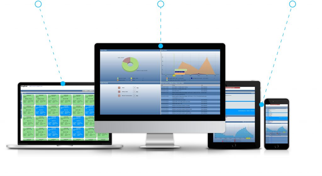 Temptrak Cross Platform Compatability Introtech