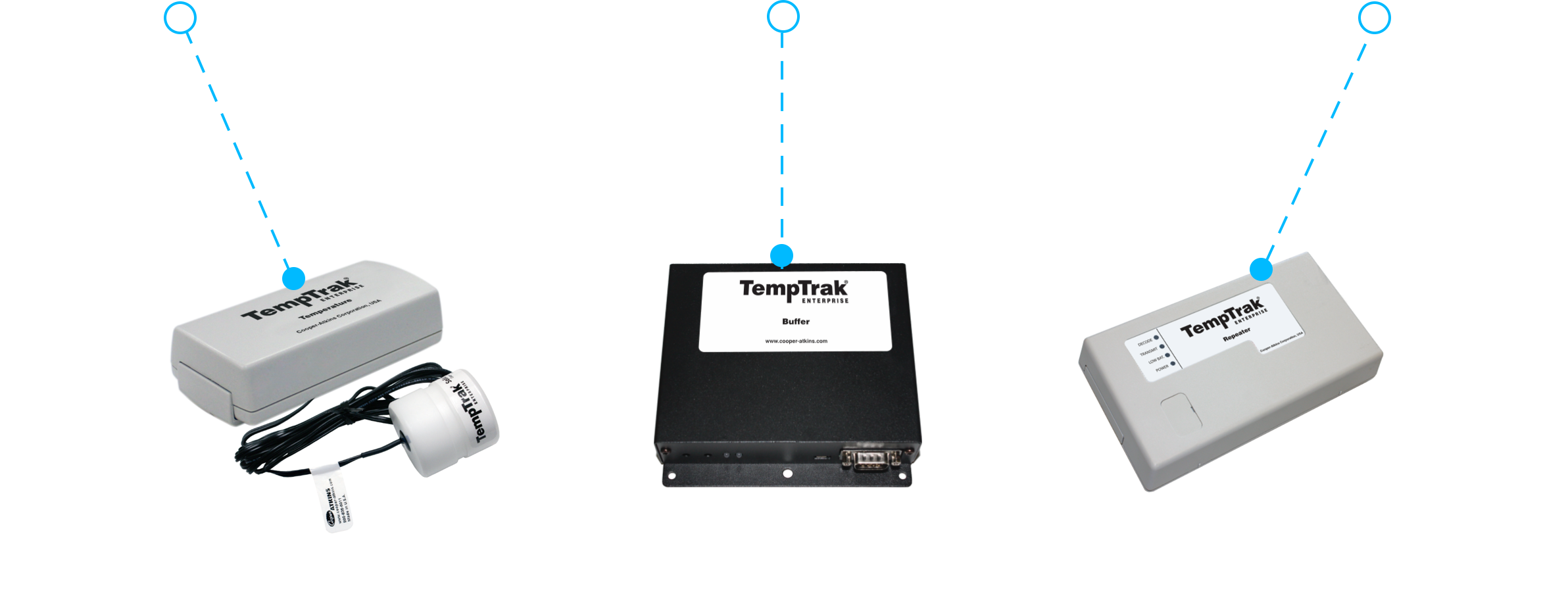 Temptrak Central Monitoring System Introtech Cold